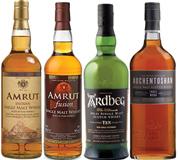 Malt-Whisky